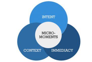 Os micro moments e o novo consumo